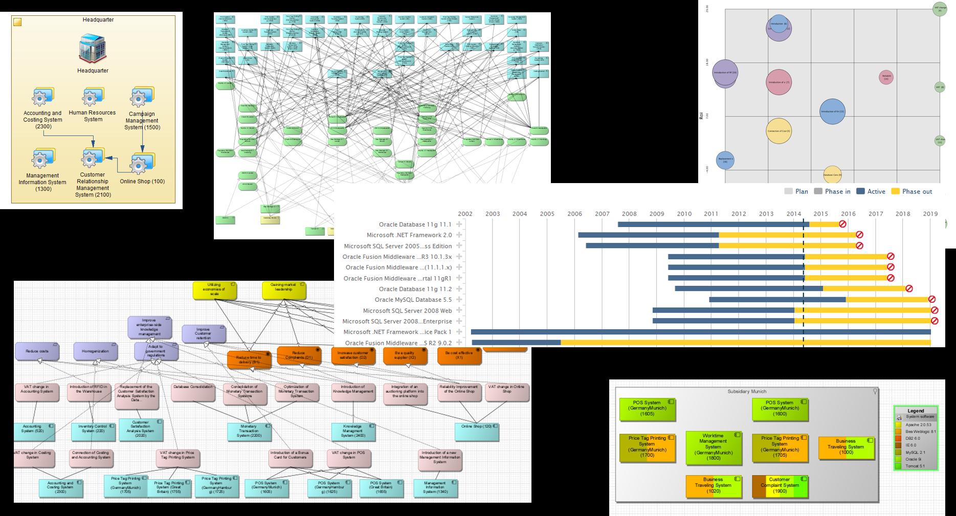 sebis tu m nchen enterprise architecture management tool