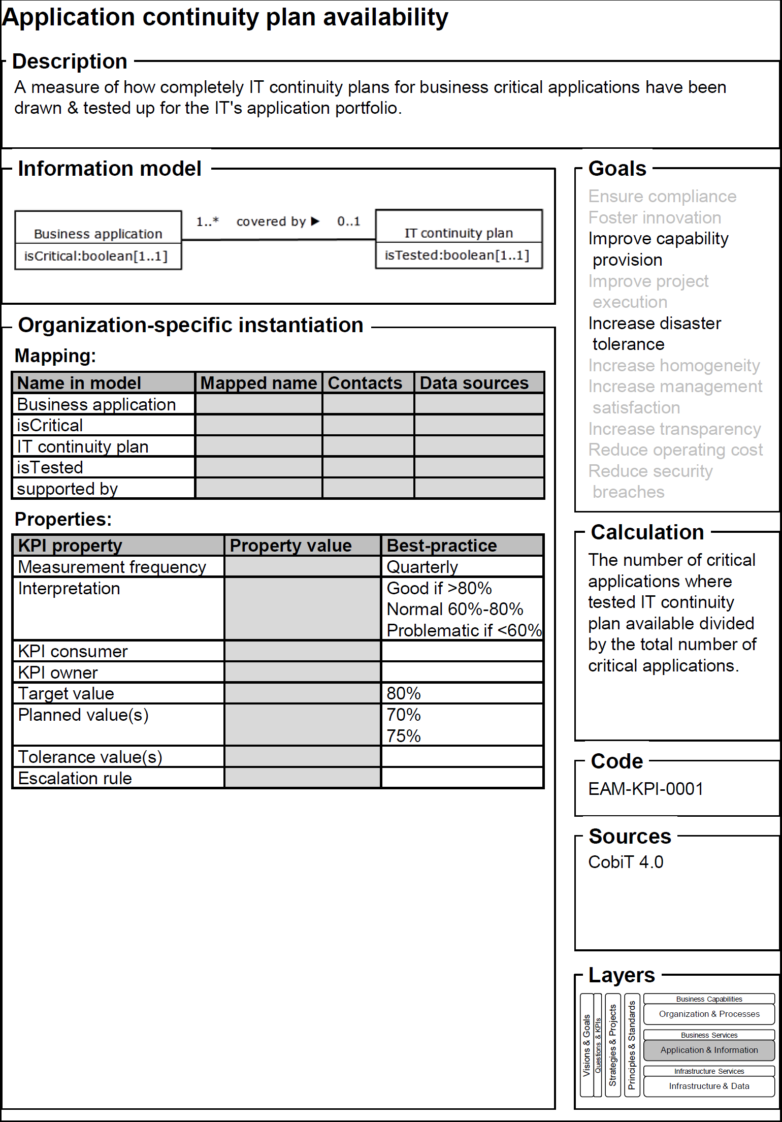 department kpi goals template